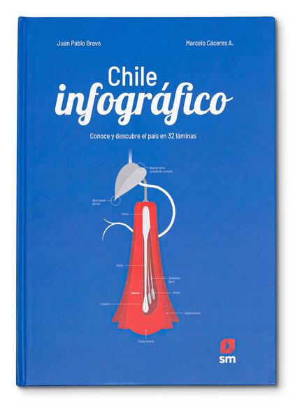 CHILE INFOGRAFICO